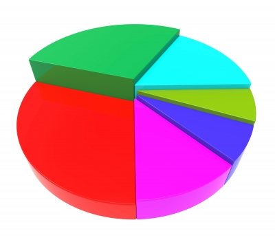 統合失調症の患者人数と割合、発症年齢と男女比率は?